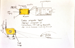 skisse av et forslag til kommunikasjonsprodukt